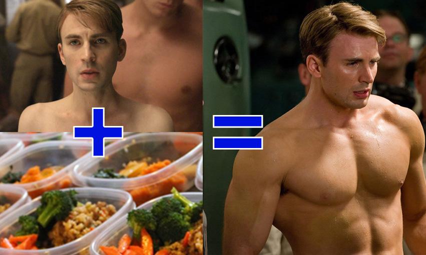 Dieta Masa muscular