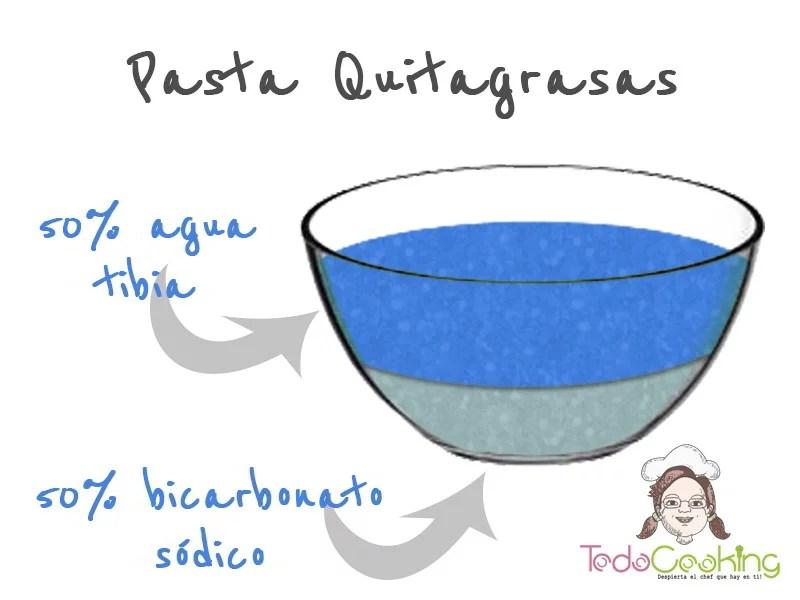 Pasta Quitagrasas para el horno