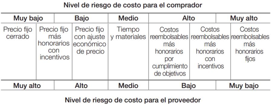 contratos-adquisiciones