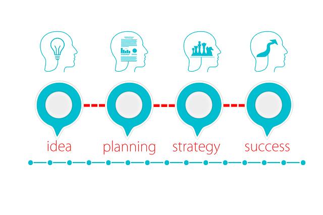 20 recursos para iniciar en Project Management