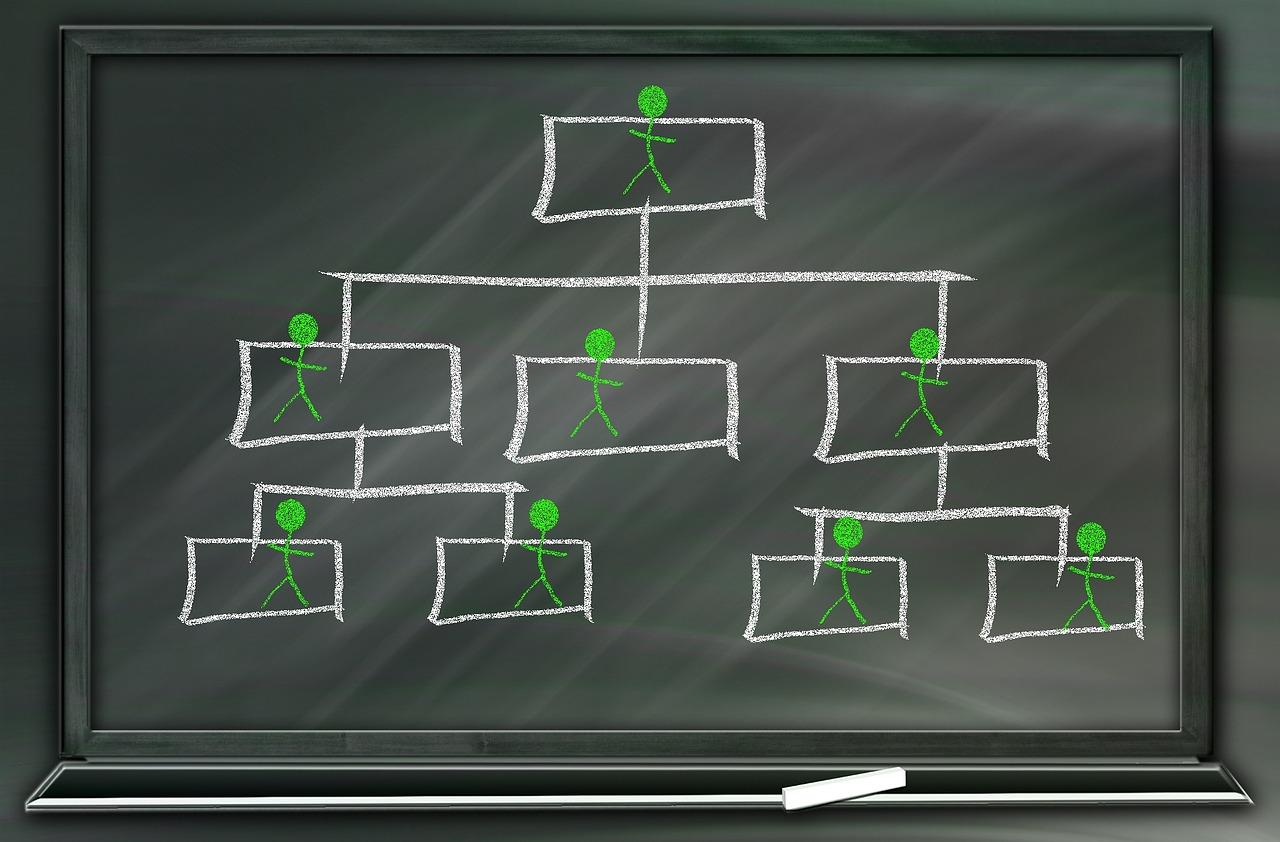 ¿Qué es una EDT/WBS y cómo hacer una?