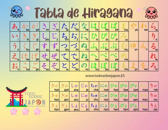 HIRAGANA TABLE JAPANESE EASY