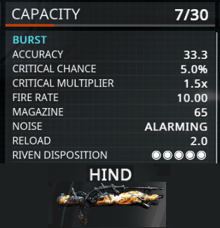 Hind Riven Disposition