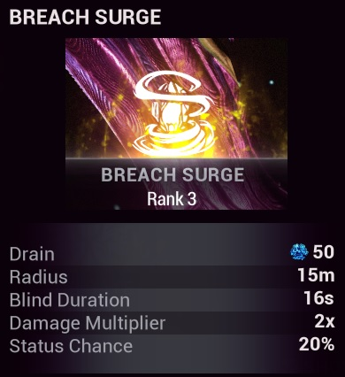 Wisp Breach Surge