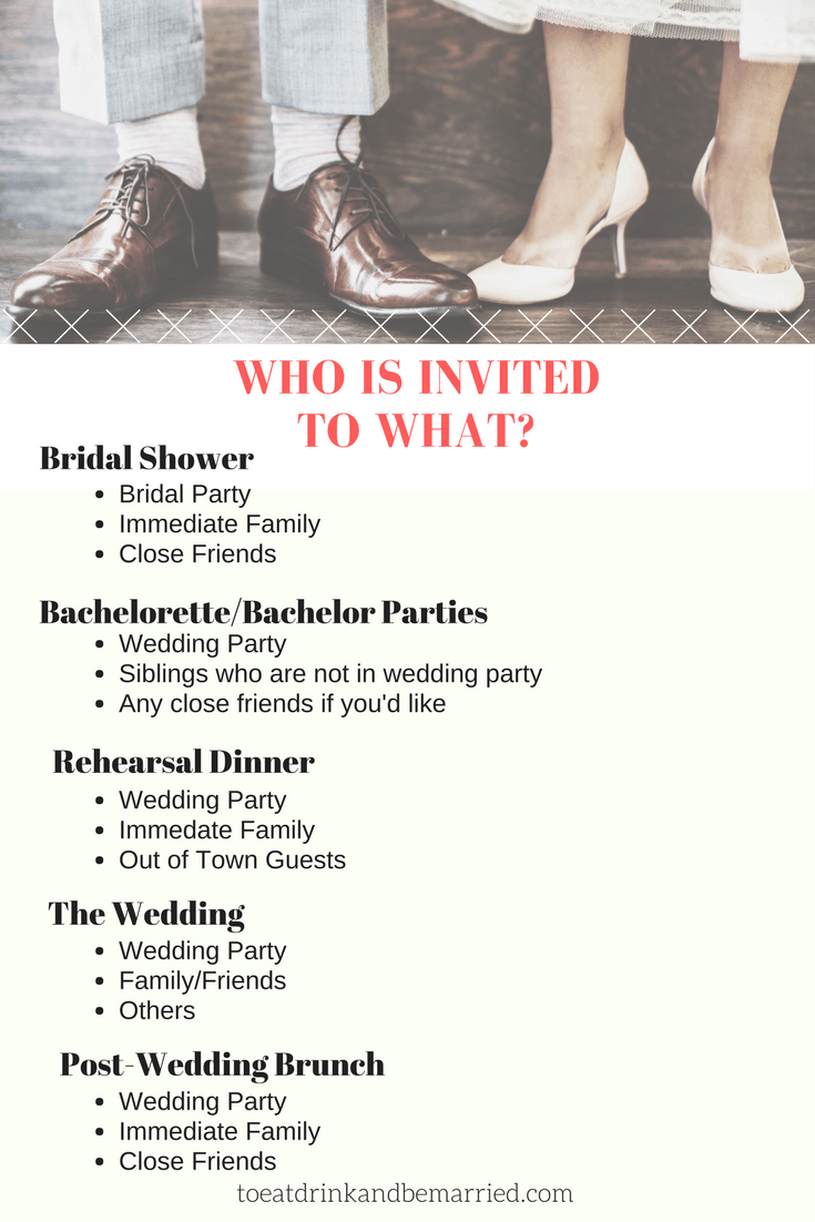 Who Is Invited To What? - To Eat, Drink & Be Married