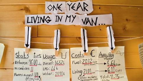 living-in-a-van-costs-feat