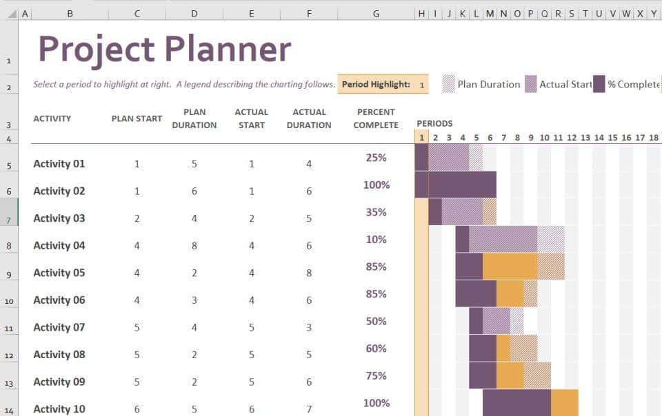 Top project management excel templates get a free smartsheet demo try smartsheet for free find the top project management templates in microsoft excel that you can easily download and use for free to help you track project status, communicate progress among team members and stakeholders, and manage issues as … How To Use Excel For Project Management Free Templates