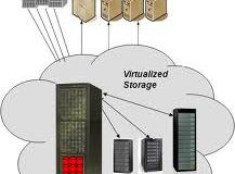 virtualize volumes on VSP
