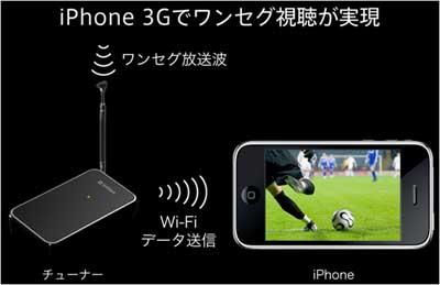 iphone1seg.jpg