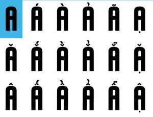 việt hóa font chữ từ a - z
