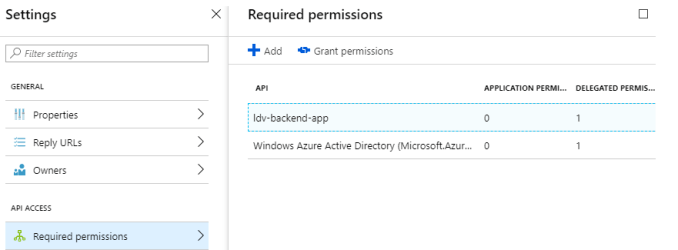 Azure Application Gateway with an internal APIM - To Integration and
