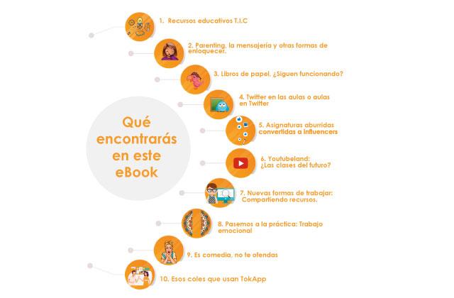 indice ebook tokapp
