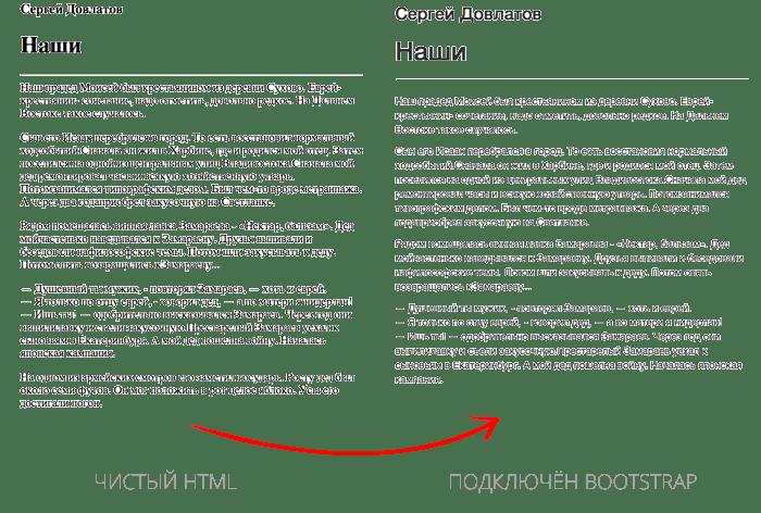 пример оформления текста на bootstrap