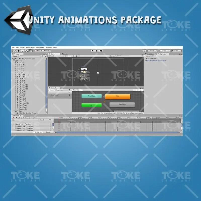 Mike - Unity Animation Ready