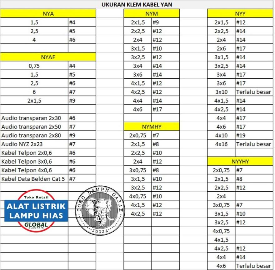 tabel ukuran klem kabel yan