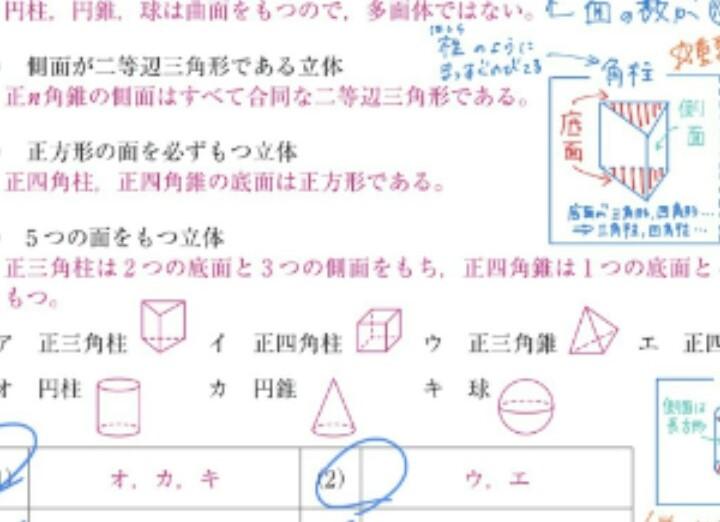 スタサプ 理解度チェックテスト 数学 中1