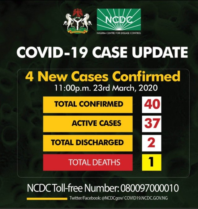 Coronavirus - Confirmed Cases in Nigeria Now 40