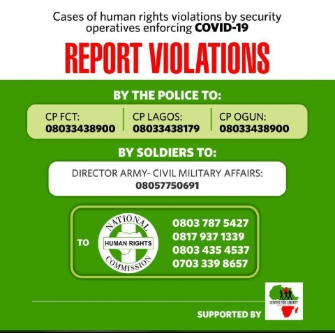 Report Human Right Violations by Security Operative During Lock-down