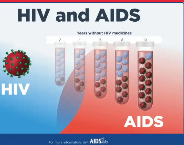 Man Might Have HIV
