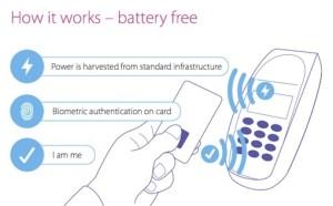 クレジットカードの指紋認証の仕組み