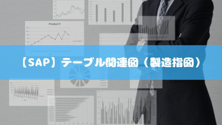 【SAP】テーブル関連図(製造指図)