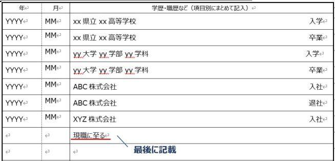 履歴書_学歴・経歴