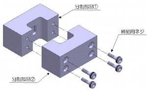 切削加工:分割の例