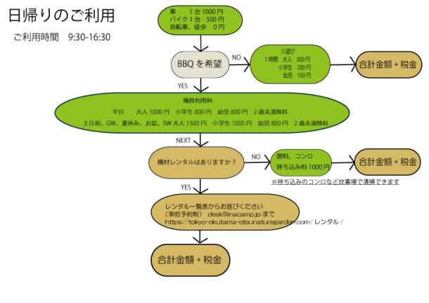 QApop20200827