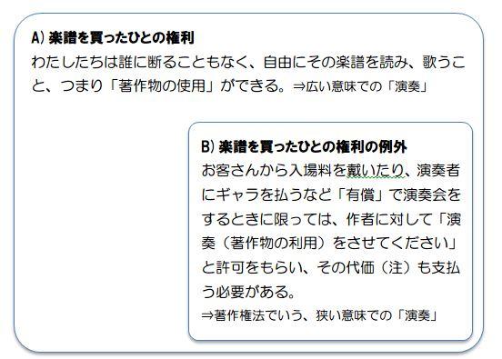 著作権3-4