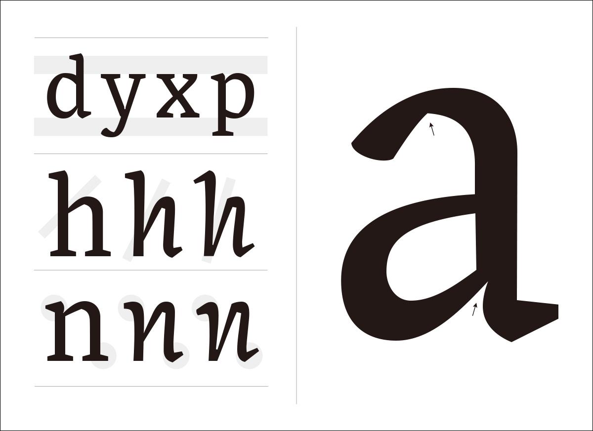 Émilie Rigaud|Coline, typeface family