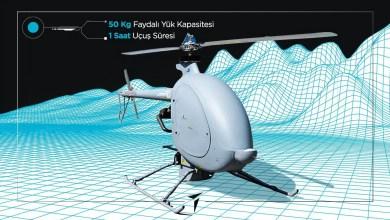 Photo of TUSAŞ'ın dönerkanat İHA sistemi 50 kg yükle uçacak