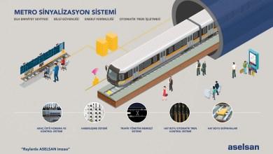 Photo of ASELSAN'dan Gebze-Darıca Metro Hattı Sinyalizasyon Sistemi çözümü