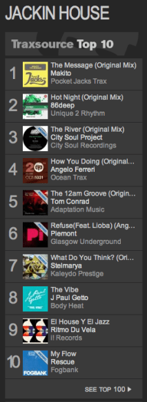 Traxsource #5 top download for 'The 12am Groove'