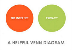 The Internet and Privacy by Bernard Goldbach (CC BY-2.0)