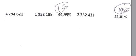 CIV_2010_result
