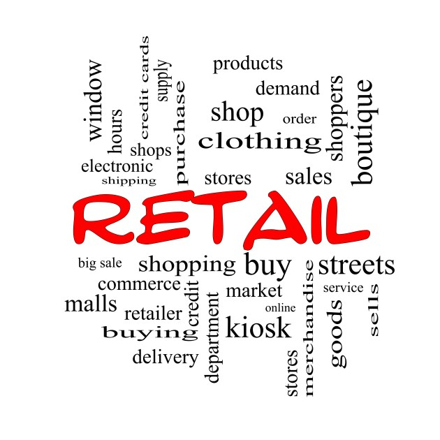 Retail Word Cloud Concept in red caps