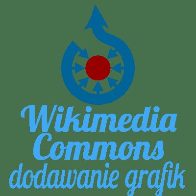 wikimedia commons dodawanie grafik