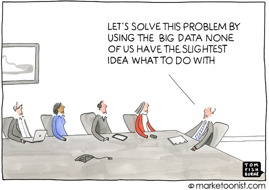 tom fishburne big data
