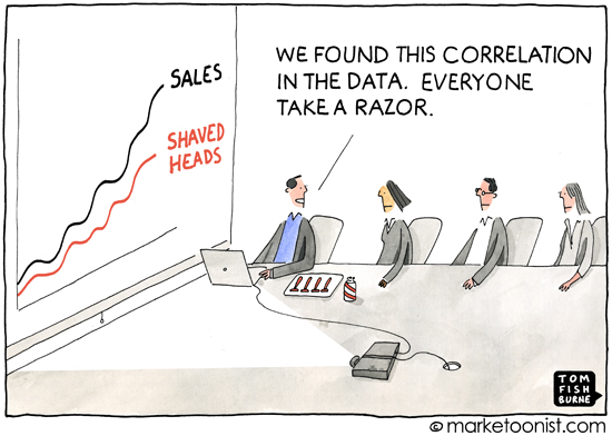 tom fishburne correlation
