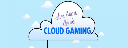 Cloud gaming logo 960x360