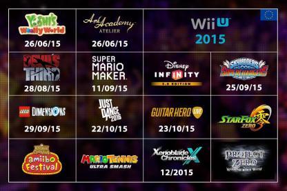 Sortie Wii U 2015
