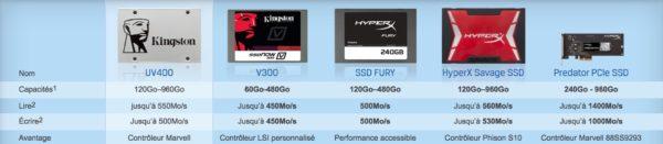 Gamme SSD Kingston