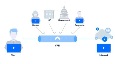 Photo of AMELIORER SA CONFIDENTIALITE EN LIGNE AVEC UN VPN