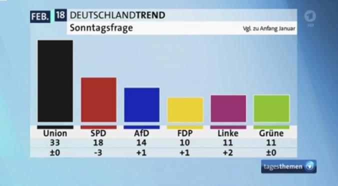 german polling 2-5.jpg