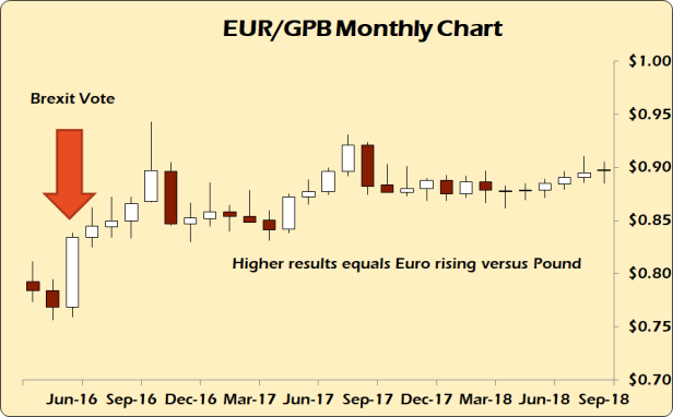 euro pound.png
