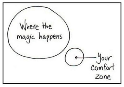 Where magic happens not all those who wander are lost comfort zone