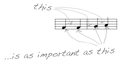 space between the notes
