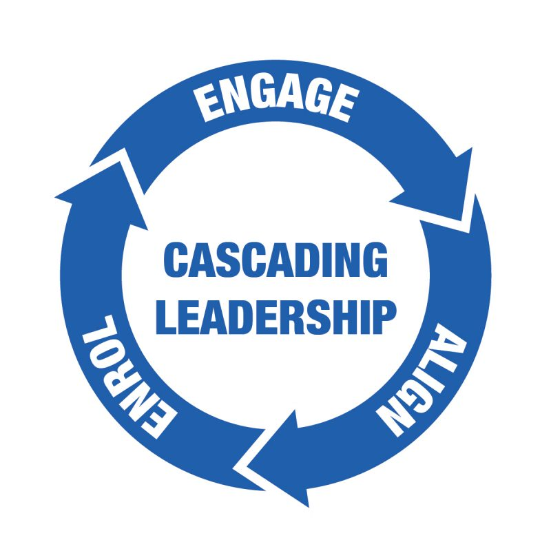 TM Cascading Leadership Graphic v1_F