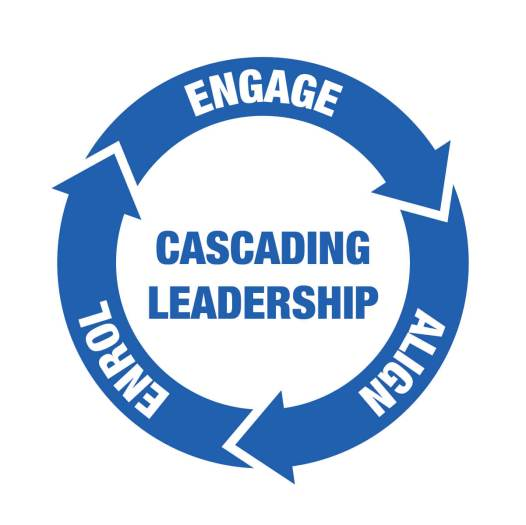 TM Cascading Leadership Graphic v1_F