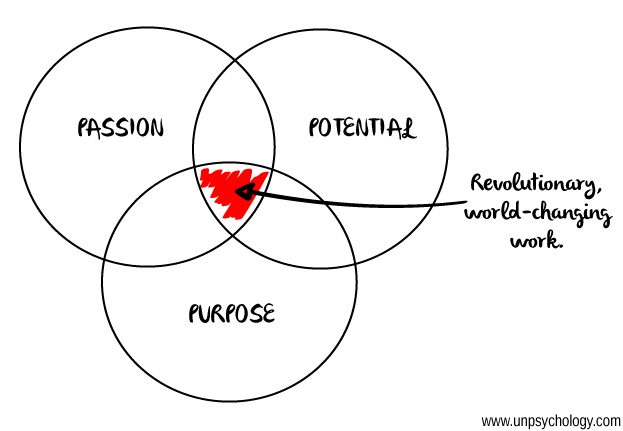 purpose passion potential